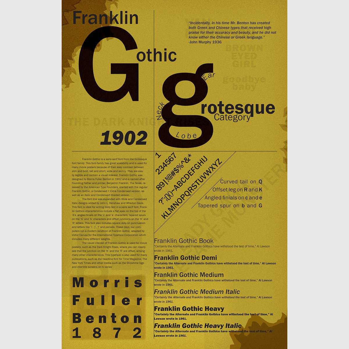 Frankling Gothic Typography Poster