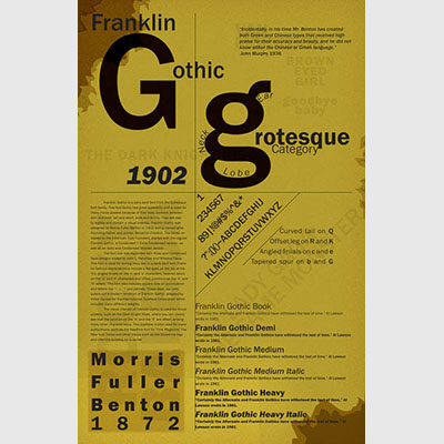 Typography poster for Franklin Gothic